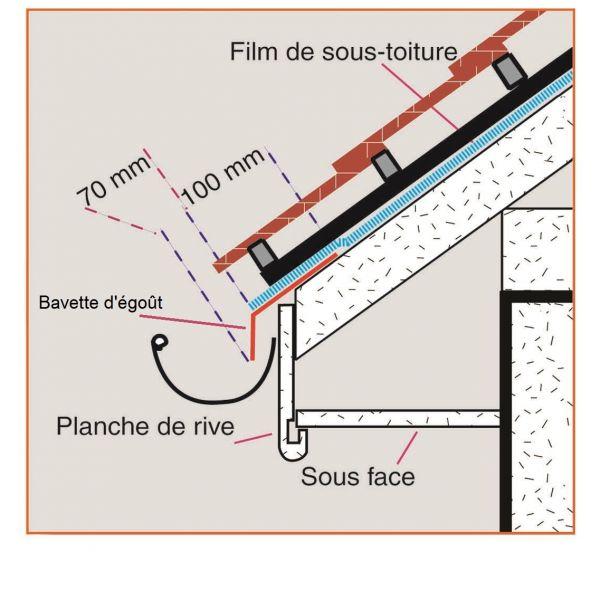 Visuel Bavette d'égout 100 cm Gris