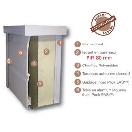 Solution d'ITE Packeasy sans fixation - entraxe 400 - PIR 80 - 22 x 45 mm