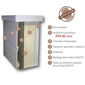 Solution d'ITE Packeasy avec fixation - entraxe 400 - PIR 80 - 22 x 45 mm