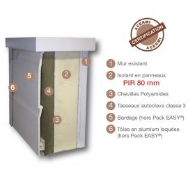 Solution d'ITE Packeasy sans fixation - entraxe 400 - PIR 80 - 40 x 50 mm