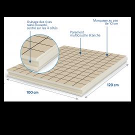 Panneau isolant pour sols et planchers 1200 x 1000 x 40