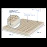 Visuel Panneau isolant pour sols et planchers 1200 x 1000 x 120